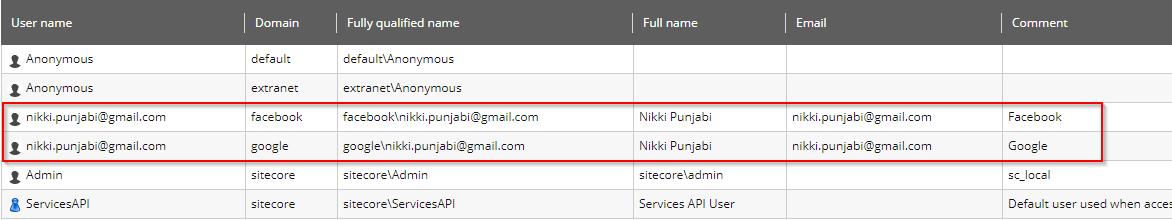 Sitecore Federated Authentication |  Net | Sitecore blog